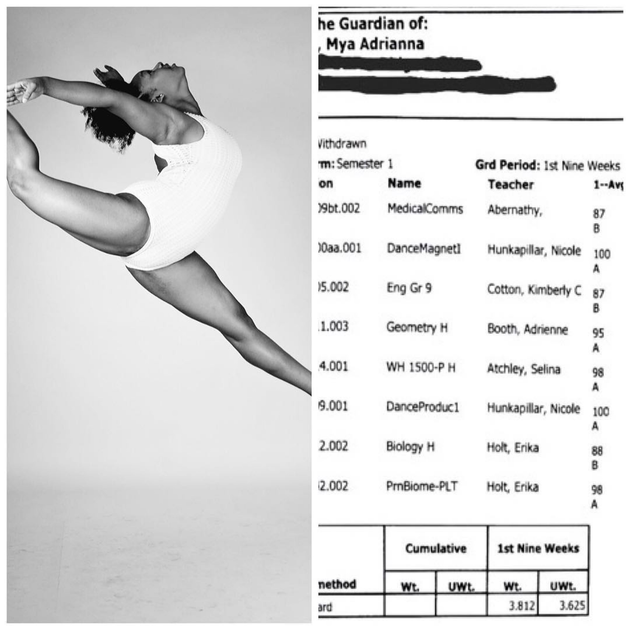 Gifted & Talented 1st Edition: A Collection of Dancers Receiving Academic Honors