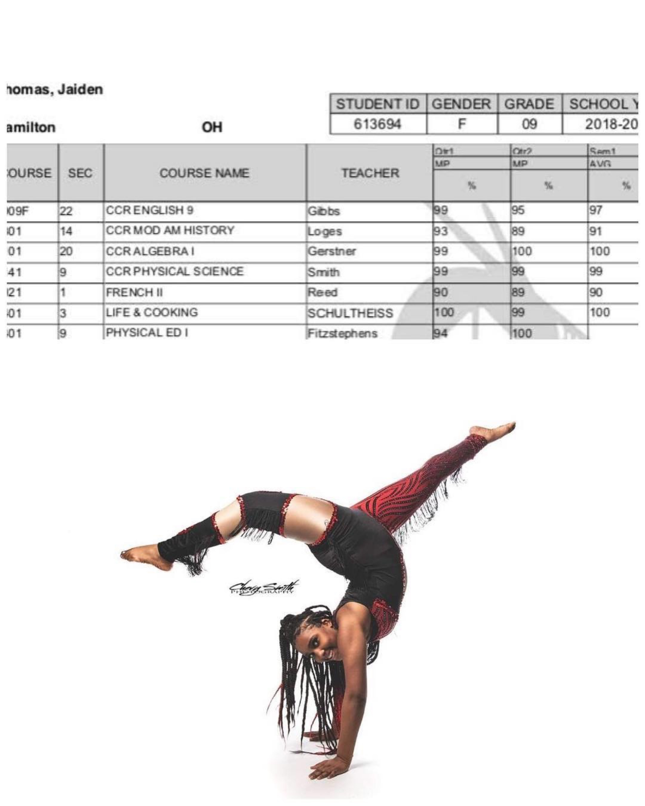 Gifted and Talented Dancers - Spring Edition